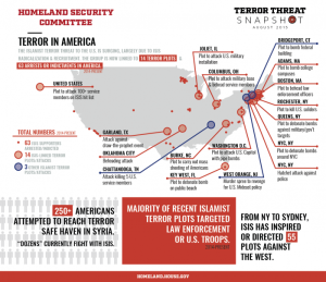 TerrorThreatSnapshot_Graphic_August_SMALL_Website-700x606