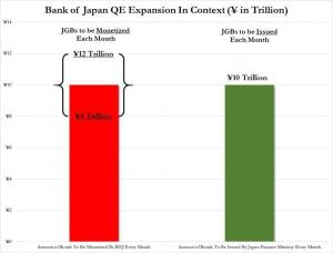 BOJ expansion chart_0-1